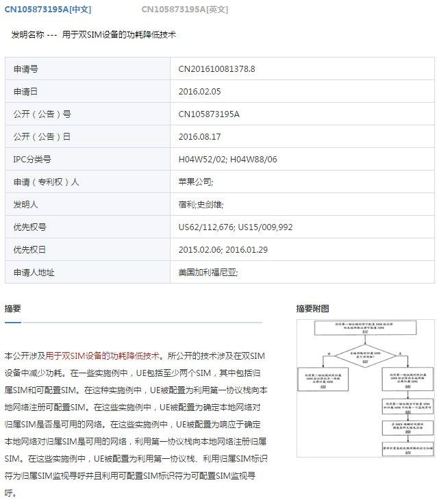 传iPhone 8将有双卡版 仅限定中国出售?